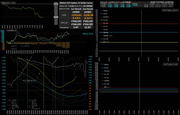 ■L137-h04-02日経225オプションIVスマイルカーブ/損益図ペイオフダイアグラム