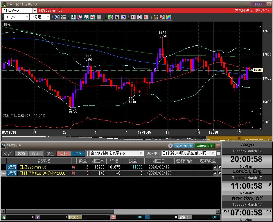 ■L147-h01-01日経225先物チャート/先物オプションポジション残高