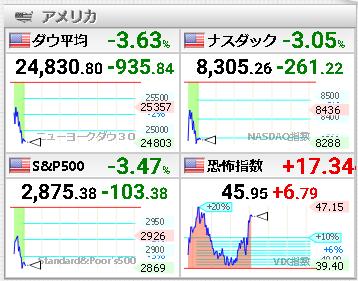 ■L132-h02-00aアメリカの株価