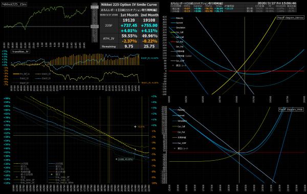 ■L151-h03-02IVスマイルカーブ/損益図ペイオフダイアグラム