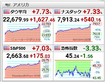 ■L152-h03-00米国市場