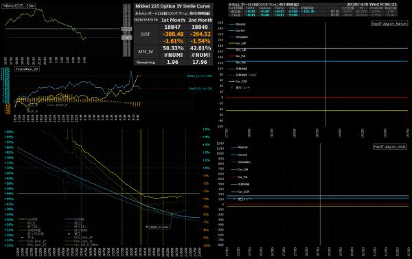 ■L153-h03-02IVスマイルカーブ/損益図ペイオフダイアグラム
