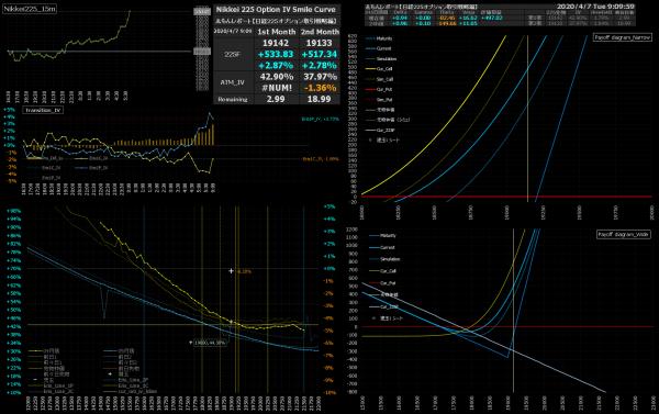 ■L152-h03-02IVスマイルカーブ/損益図ペイオフダイアグラム