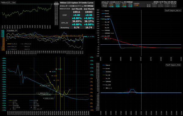 ■L154-h02-02IVスマイルカーブ/損益図ペイオフダイアグラム