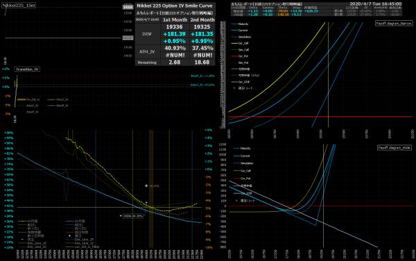 ■L152-h04-02IVスマイルカーブ/損益図ペイオフダイアグラム