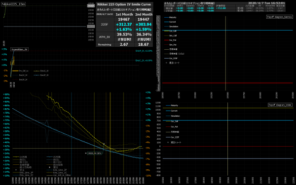 ■L152-h05-02IVスマイルカーブ/損益図ペイオフダイアグラム