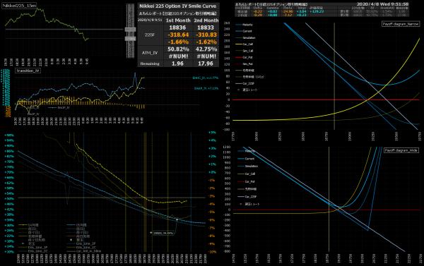 ■L153-h02-02IVスマイルカーブ/損益図ペイオフダイアグラム