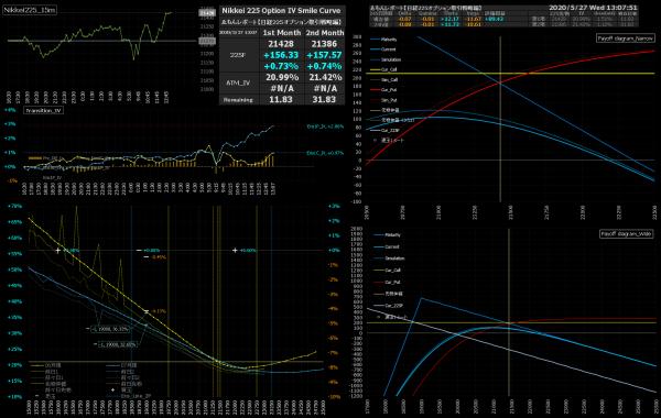 ■L157-h08-02IVスマイルカーブ/損益図ペイオフダイアグラム