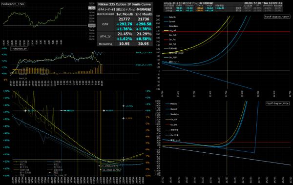 ■L157-h12-02IVスマイルカーブ/損益図ペイオフダイアグラム