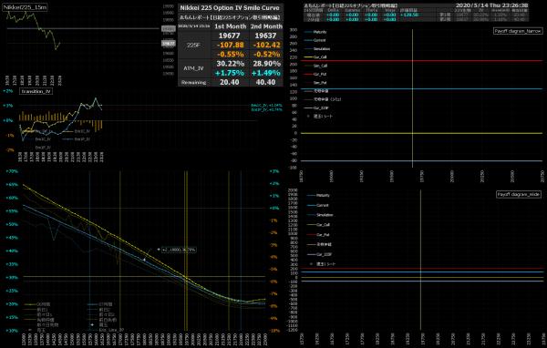 ■L155-h04-02IVスマイルカーブ/損益図ペイオフダイアグラム