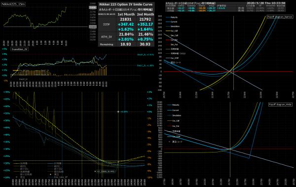 ■L158-h01-02IVスマイルカーブ/損益図ペイオフダイアグラム