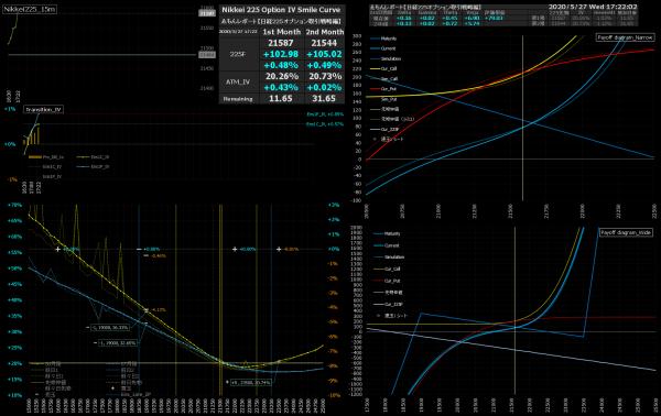 ■L157-h09-02IVスマイルカーブ/損益図ペイオフダイアグラム