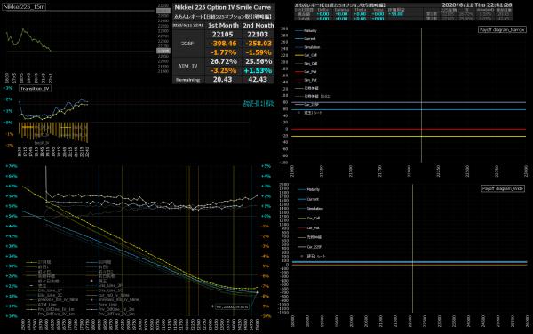 ■L161-h03-02IVスマイルカーブ/損益図ペイオフダイアグラム