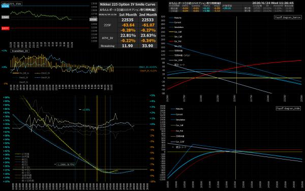 ■L166-h03-02IVスマイルカーブ/損益図ペイオフダイアグラム