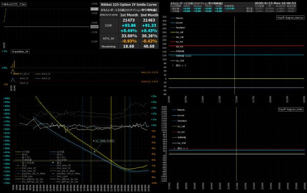 ■L163-h04-02IVスマイルカーブ/損益図ペイオフダイアグラム
