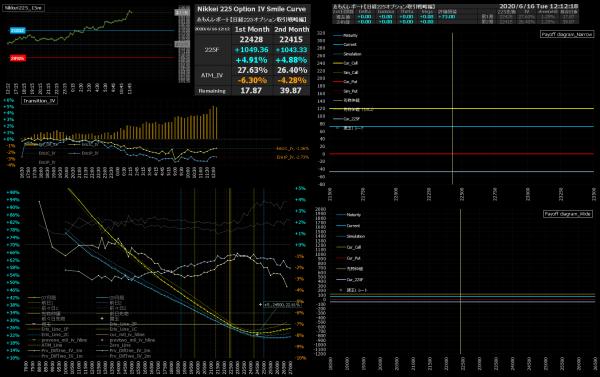 ■L164-h03-02IVスマイルカーブ/損益図ペイオフダイアグラム