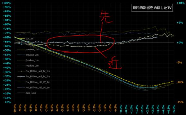 ■L163-h01-05時間的スマイル