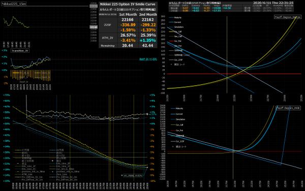 ■L161-h02-02IVスマイルカーブ/損益図ペイオフダイアグラム