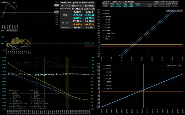 ■L162-h04-02IVスマイルカーブ/損益図ペイオフダイアグラム