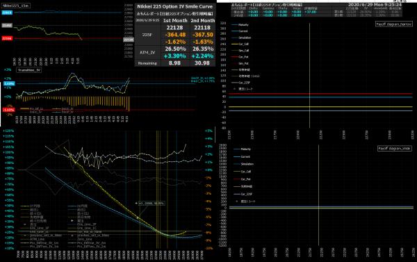 ■L169-h03-02IVスマイルカーブ/損益図ペイオフダイアグラム