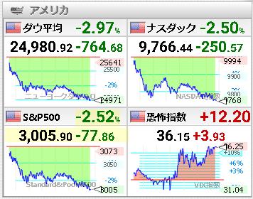 ■L169-h01-03米株