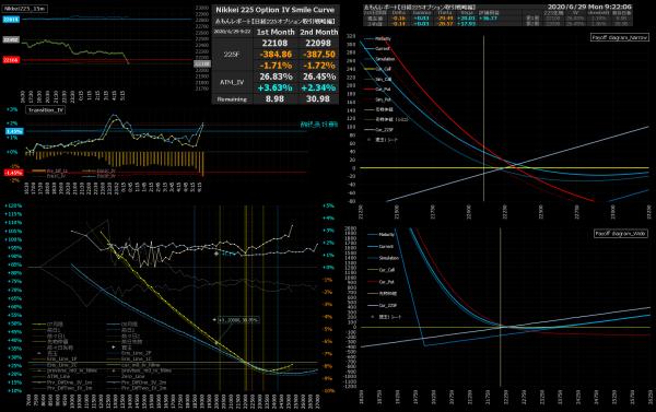 ■L169-h02-02IVスマイルカーブ/損益図ペイオフダイアグラム