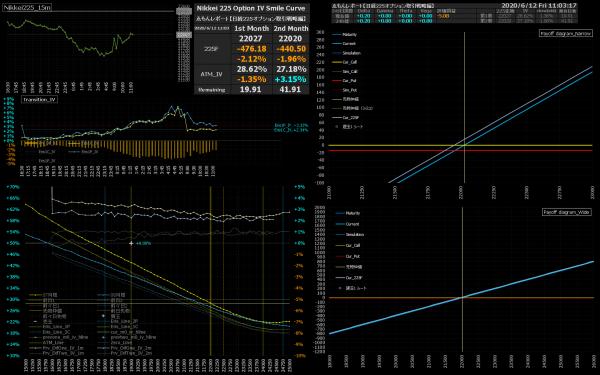 ■L162-h02-02IVスマイルカーブ/損益図ペイオフダイアグラム