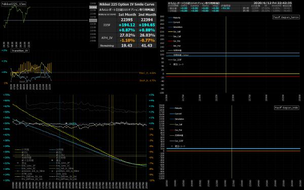 ■L162-h05-02IVスマイルカーブ/損益図ペイオフダイアグラム