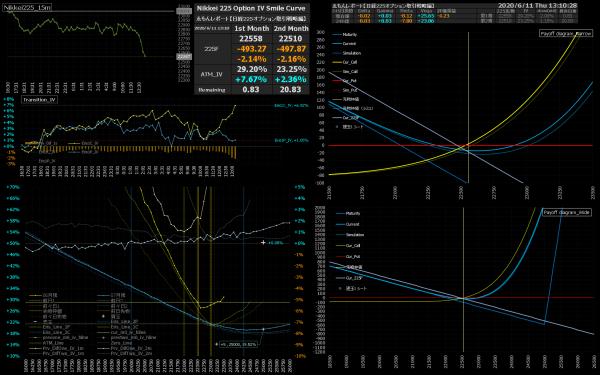 ■L161-h01-02IVスマイルカーブ/損益図ペイオフダイアグラム