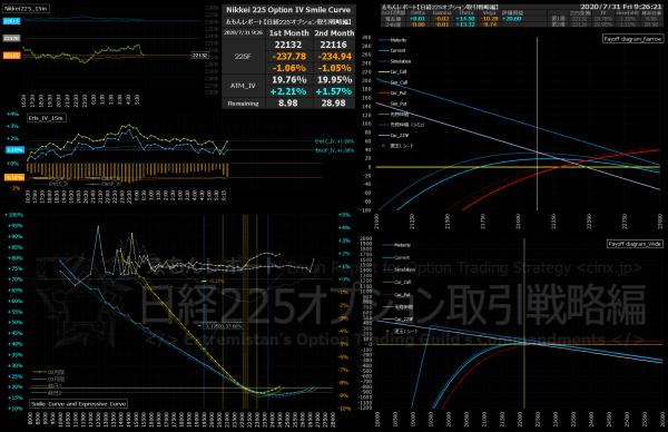 ■L174-h03-02IVスマイルカーブ/損益図ペイオフダイアグラム