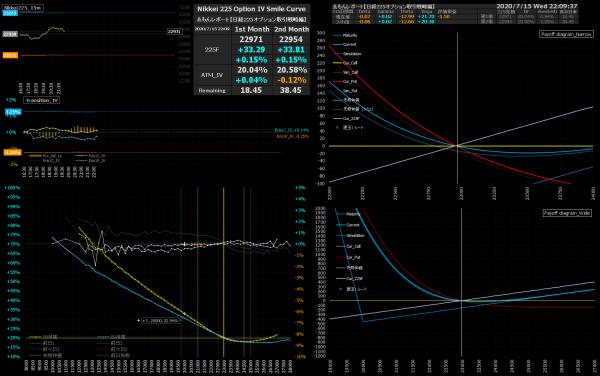 ■L171-h01-02IVスマイルカーブ/損益図ペイオフダイアグラム