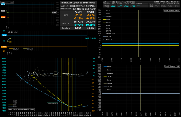 ■L172-h05-02IVスマイルカーブ/損益図ペイオフダイアグラム