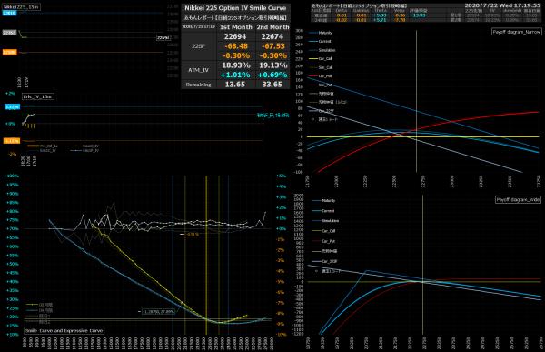 ■L172-h04-02IVスマイルカーブ/損益図ペイオフダイアグラム