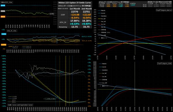 ■L172-h03-02IVスマイルカーブ/損益図ペイオフダイアグラム