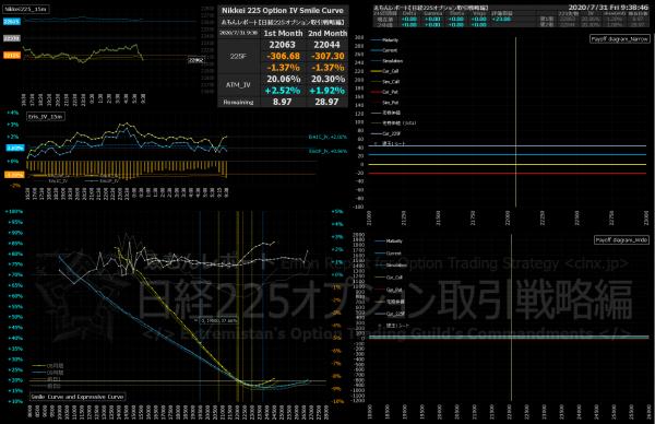 ■L174-h04-02IVスマイルカーブ/損益図ペイオフダイアグラム