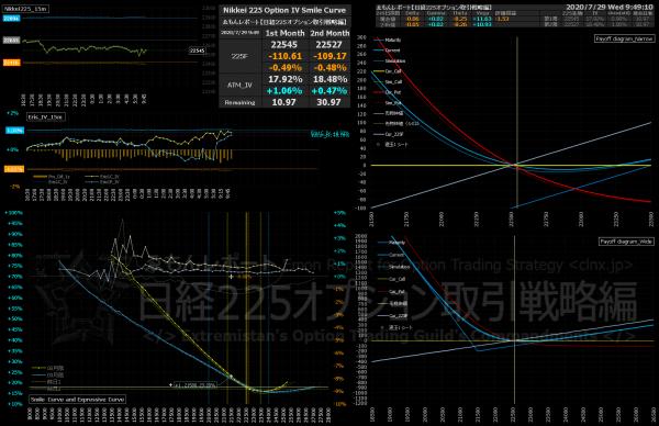 ■L172-h06-02IVスマイルカーブ/損益図ペイオフダイアグラム