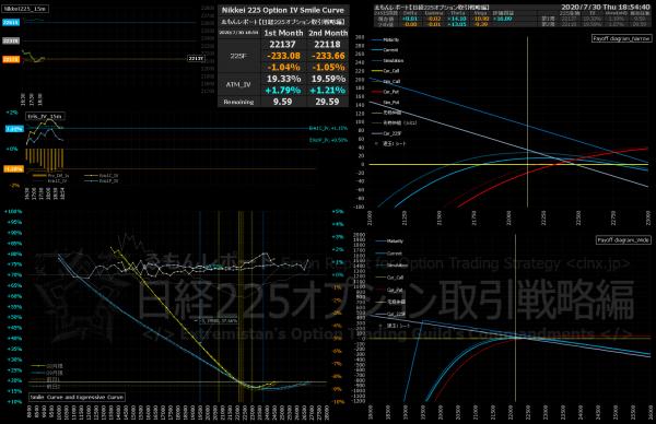 ■L174-h02-02IVスマイルカーブ/損益図ペイオフダイアグラム