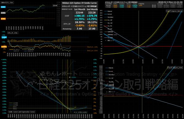 ■L176-h01-02IVスマイルカーブ/損益図ペイオフダイアグラム