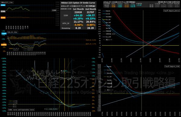 ■L175-h03-02IVスマイルカーブ/損益図ペイオフダイアグラム