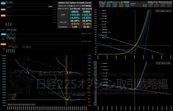■L178-h01-02IVスマイルカーブ/損益図ペイオフダイアグラム
