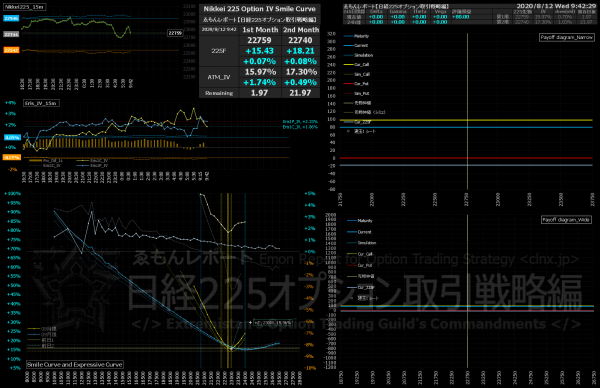 ■L177-h06-02IVスマイルカーブ/損益図ペイオフダイアグラム
