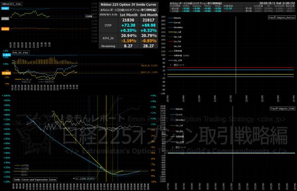 ■L175-h04-02IVスマイルカーブ/損益図ペイオフダイアグラム