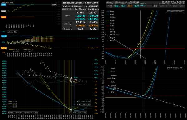 ■L176-h04-02IVスマイルカーブ/損益図ペイオフダイアグラム
