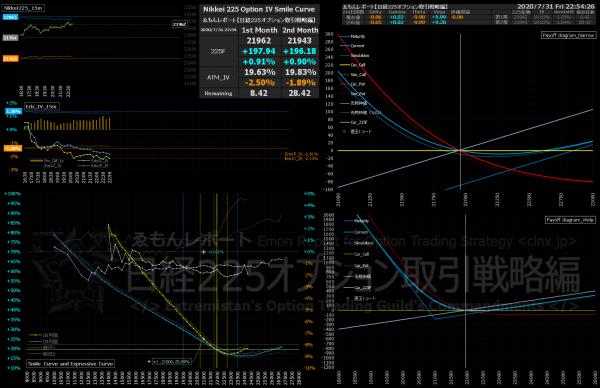 ■L175-h01-02IVスマイルカーブ/損益図ペイオフダイアグラム