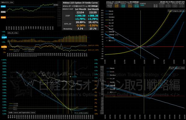 ■L176-h02-02IVスマイルカーブ/損益図ペイオフダイアグラム