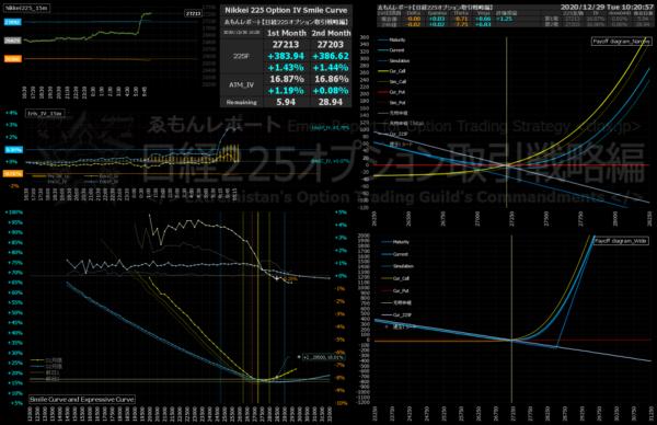 ■L179-h01-02IVスマイルカーブ/損益図ペイオフダイアグラム