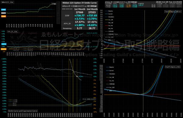 ■L179-h02-02IVスマイルカーブ/損益図ペイオフダイアグラム