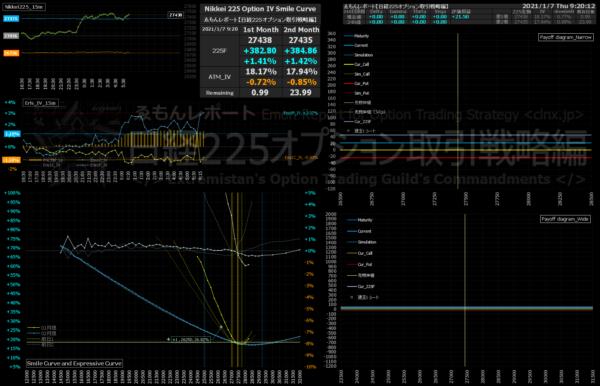 ■L180-h03-02IVスマイルカーブ/損益図ペイオフダイアグラム