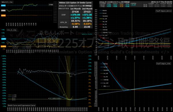 ■L180-h02-02IVスマイルカーブ/損益図ペイオフダイアグラム