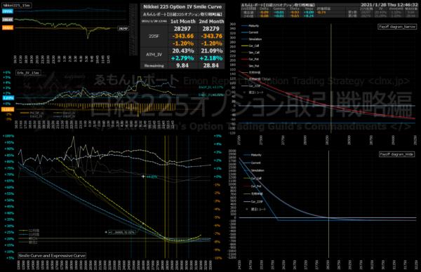 ■L181-h01-02IVスマイルカーブ/損益図ペイオフダイアグラム
